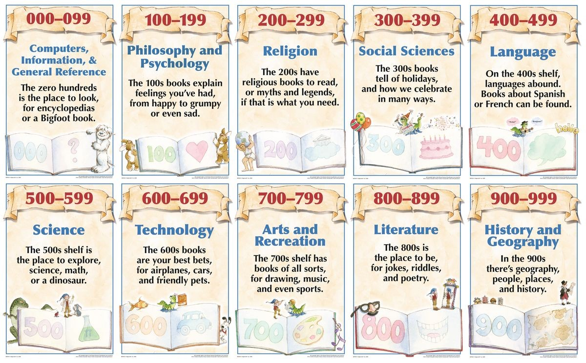 picture regarding Dewey Decimal System Printable Bookmarks titled dewey decimal approach for little ones poster Children